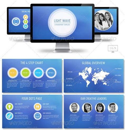 25 adorable business powerpoint presentation templates