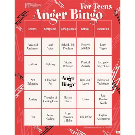 anger management prevention understanding resolution books 17 best images about anger management on
