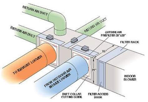 wiring diagram for floor furnace wiring diagram