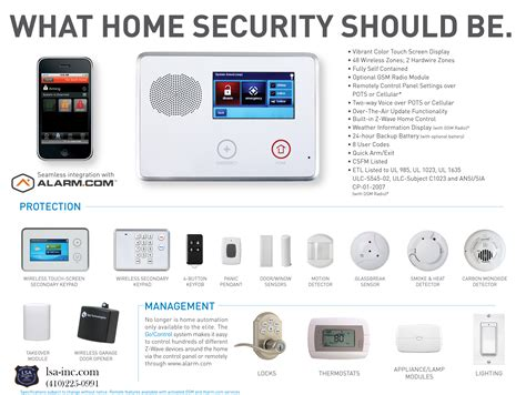 security system demo