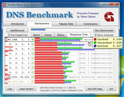 dns bench dns benchmark local and remote dns nameserver performance