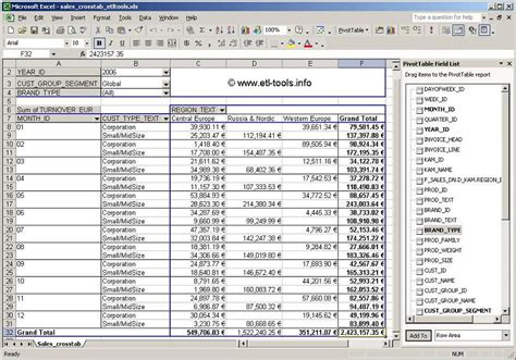 pivot table exle microsoft excel pivot tables excel consultant
