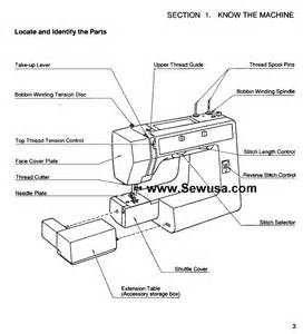 kenmore sewing machine diagram kenmore dryer diagram elsavadorla