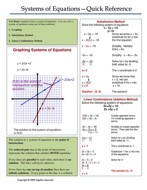 System Of Equations Worksheets by One Page Notes Worksheet For Systems Of Equations Unit