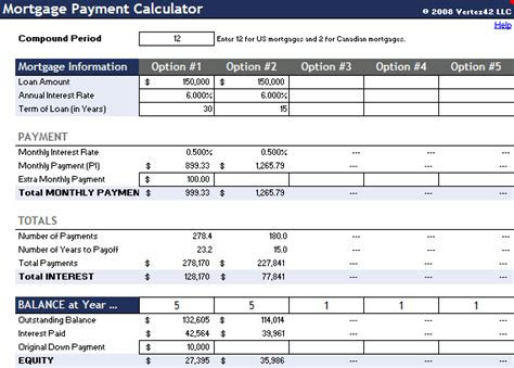 free mortgage payment calculator spreadsheet for excel