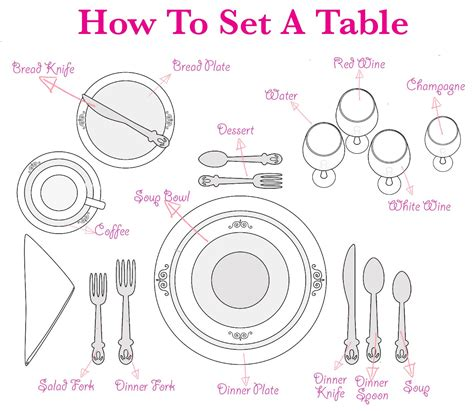 how to properly set a table 10 gorgeous table setting ideas how to set your table