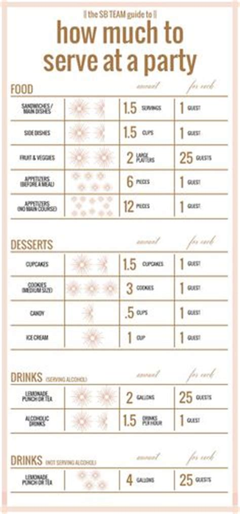 thanksgiving dinner planning how much to serve whole free downloadable catering contracts forms catering