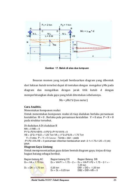 modul desain grafis kelas x modul statika pdf kelas x smk
