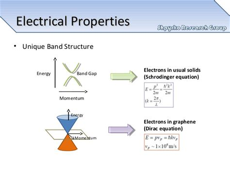 electrical properties of conductors electrical properties of conductors tutorial 28 images graphene oct15th2010 moeez shem ppt