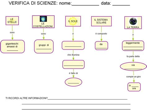 test ingresso informatica di base 25 best ideas about classe di scienze on