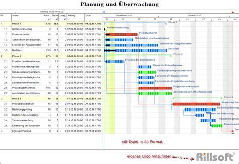 terminplanung software