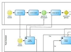bpmn diagram interchange bpmn diagram interchange image collections how to guide and refrence