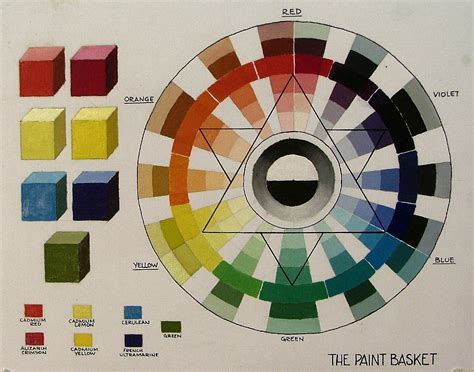 color wheel paint a league of ordinary gamers color theory tutorials why
