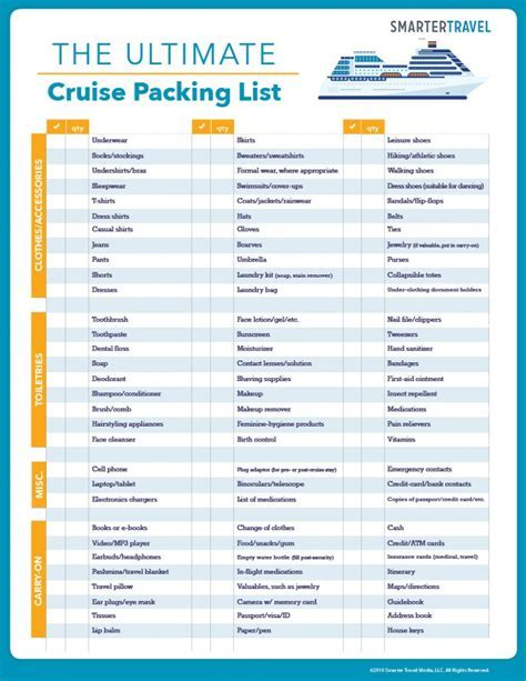 Royal Caribbean Cruise Line Packing List New   punchaos.com