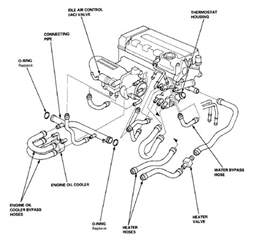 honda accord thermostat replacement on 2000 nissan sentra engine honda free engine image for