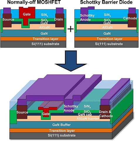 schottky barrier diode sbd labtalk schottky barrier diode embedded algan gan switching transistor iopscience