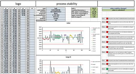 Cpk Excel Template by 44 Best Images About Lean Six Sigma On Distance Waterfalls And Process Capability