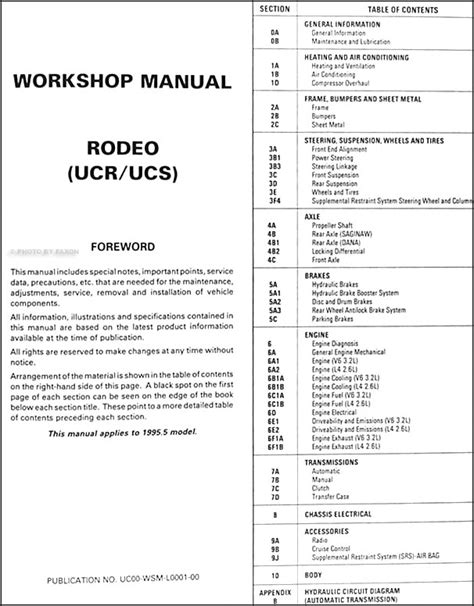 online auto repair manual 2000 honda passport navigation system isuzu rodeo schematics wiring diagram