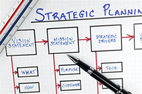 make plan corporate real estate 6 steps for creating a strategic