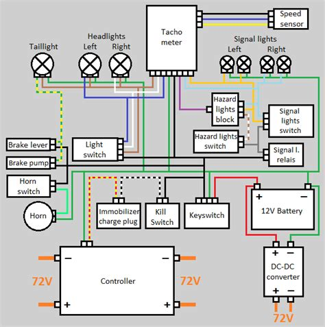 bms atv wiring diagram efcaviation