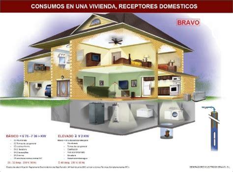 instalacion electrica vivienda fotos foroelectricidad 1 1 elegir el generador adecuado i