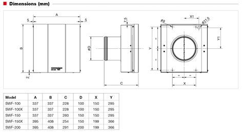 what size bathroom fan do i need bathroom vent fan dimensions 28 images bathroom