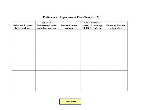 process improvement template word performance improvement plan template helloalive