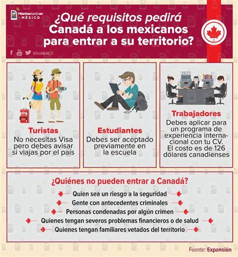 requisitos para inscribir a concubina en essalud 2016 191 qu 233 requisitos te pide canad 225 para que puedas entrar a su