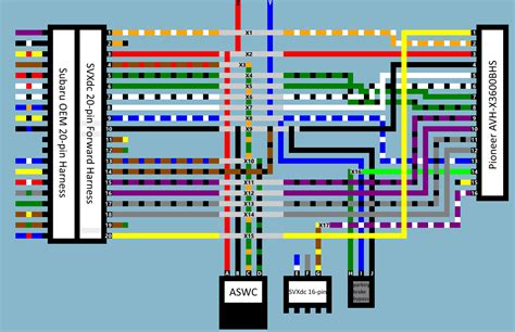 appradio 3 wiring diagram 25 wiring diagram images