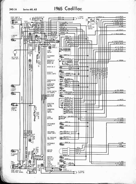 free cadillac wiring diagrams cadillac wiring diagram cadillac free engine image for user manual