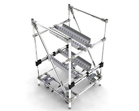 Flow Rack Systems by Flow Racks Flowtube Roller Gravity Racking