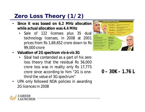 2g Scam In India Essay by Overview Of The Indian 2g Scam