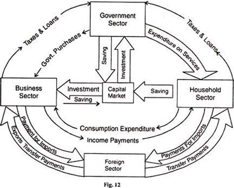 business flow diagram basic workflow diagram wiring