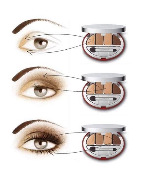 Eyeshadow Application 17 best ideas about applying eyeshadow on how