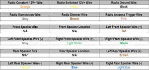 1997 buick century car stereo wiring diagram radiobuzz48