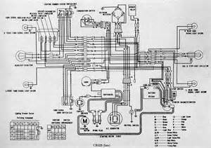 150 cf moto 150cc scooter wiring diagram wiring diagram website