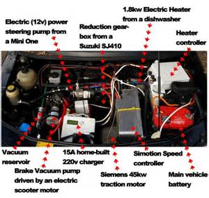land rover freelander 2003 engine