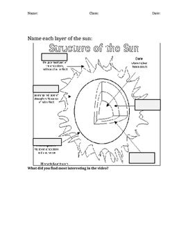 The Sun Worksheet Answers by Processing Questions Worksheet For How The Universe Works