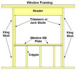 Framing header size chart shutters and window headers john frusciante