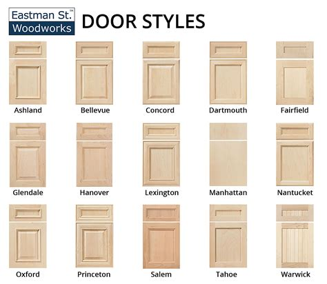 kitchen cabinet door styles and shapes to select home kitchen cabinet door styles builders surplus