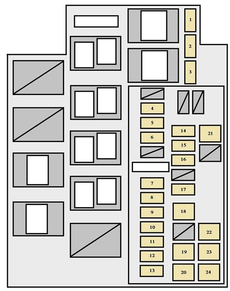 2005 rav4 fuse box diagram wiring diagram
