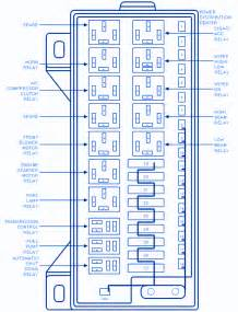 dodge grand caravan 2001 horn relay fuse box block circuit