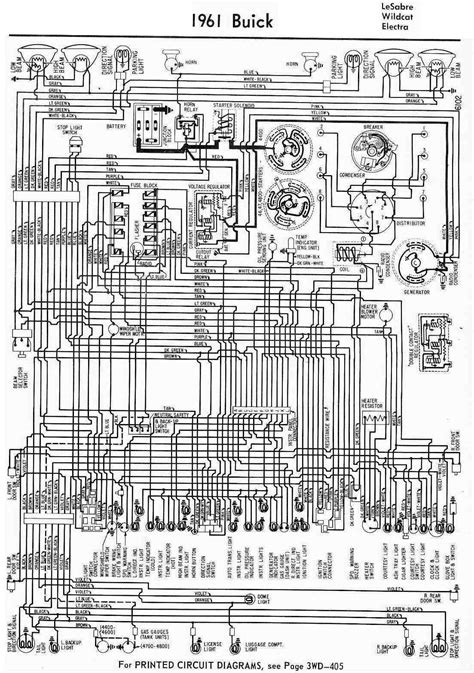 What Is A Wiring Diagram