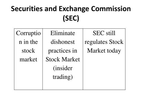 section 20 of the securities exchange act of 1934 ppt the new deal powerpoint presentation id 6494467