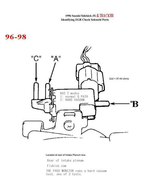 egr check valve testing