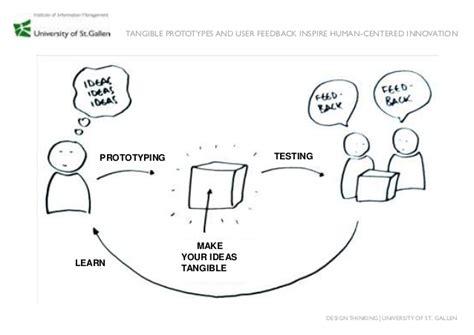 layout testing definition design thinking method cards