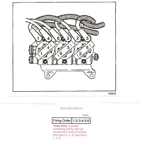 spark wire diagram chevy 4 3 28 images 1994 gmc
