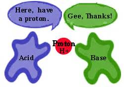 acid proton donor lea s poetry it s just organic chemistry