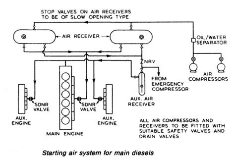 beautiful starting system diagram images electrical