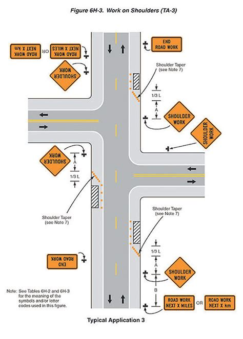 layout road meaning vegetation control for safety safety federal highway